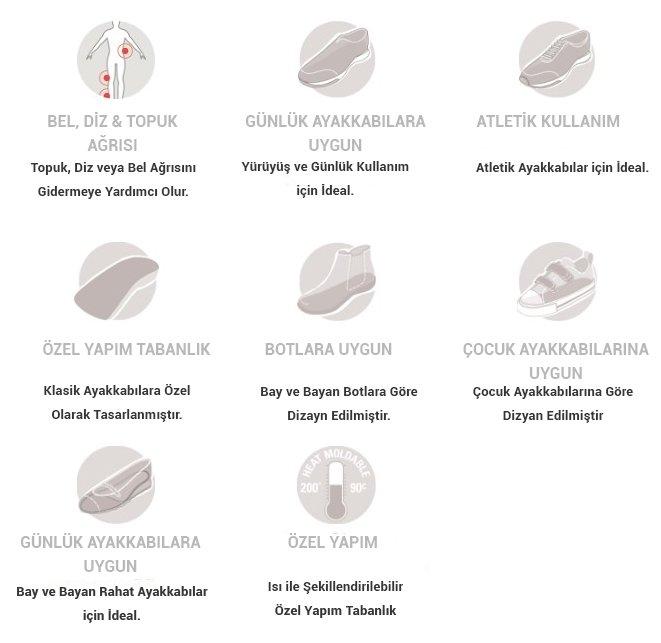 vasyli-tabanlık-custom-özellikler